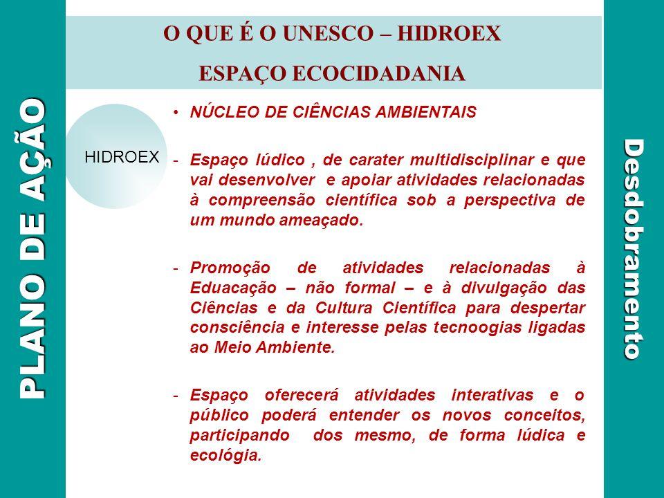 O QUE É O UNESCO – HIDROEX