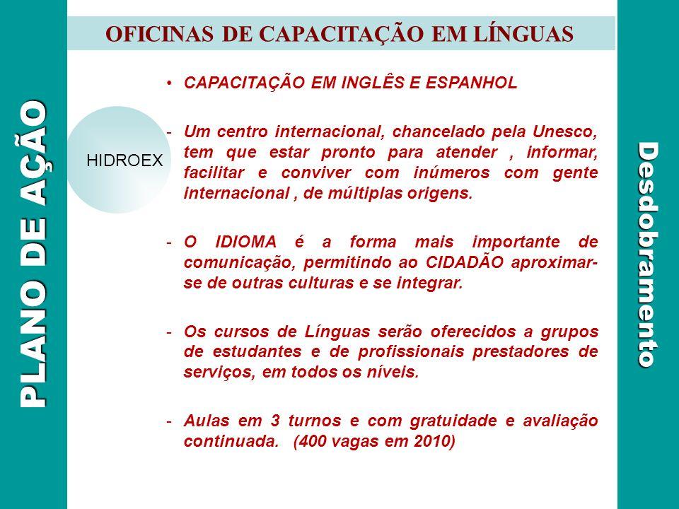 OFICINAS DE CAPACITAÇÃO EM LÍNGUAS