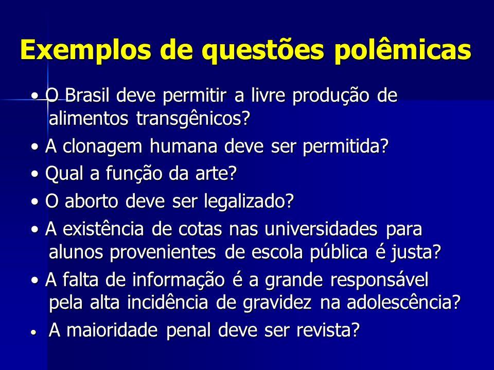 Exemplos de questões polêmicas