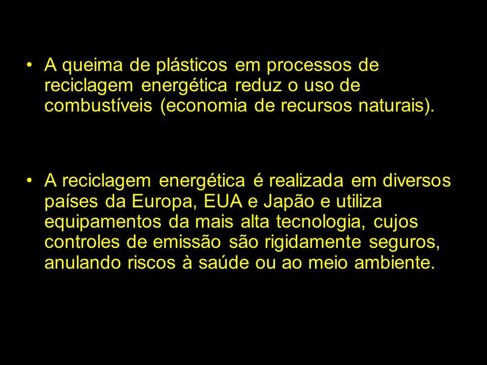 A queima de plásticos em processos de reciclagem energética reduz o uso de combustíveis (economia de recursos naturais).