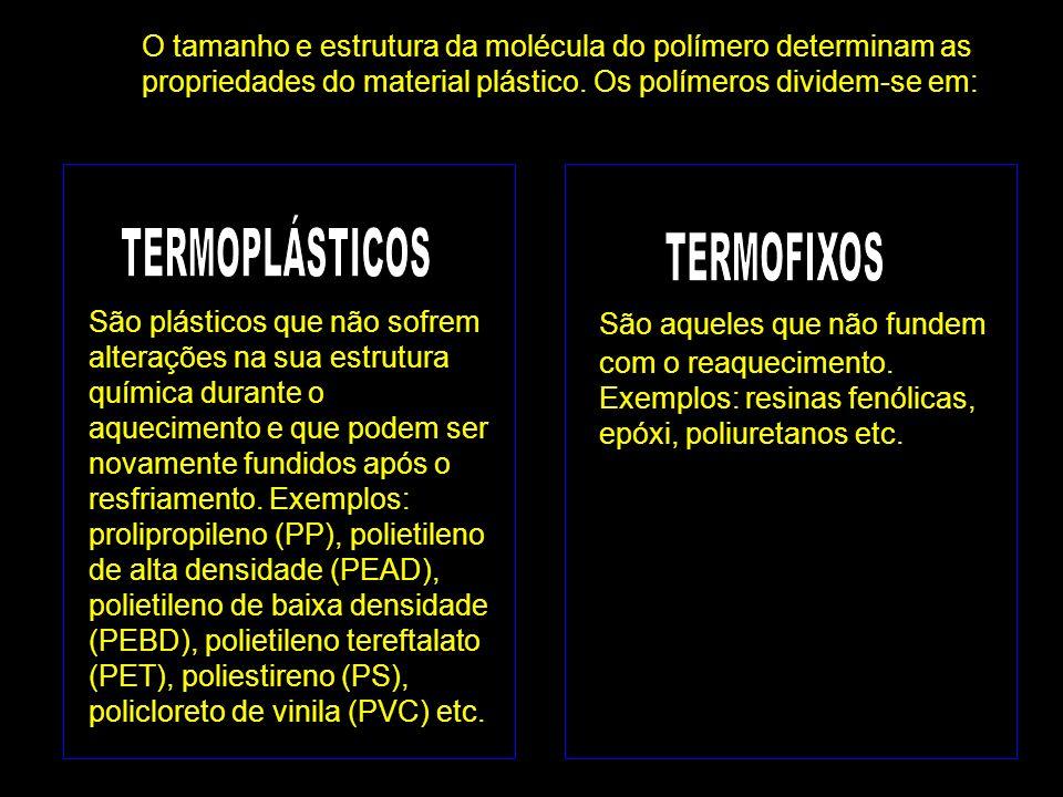 TERMOPLÁSTICOS TERMOFIXOS