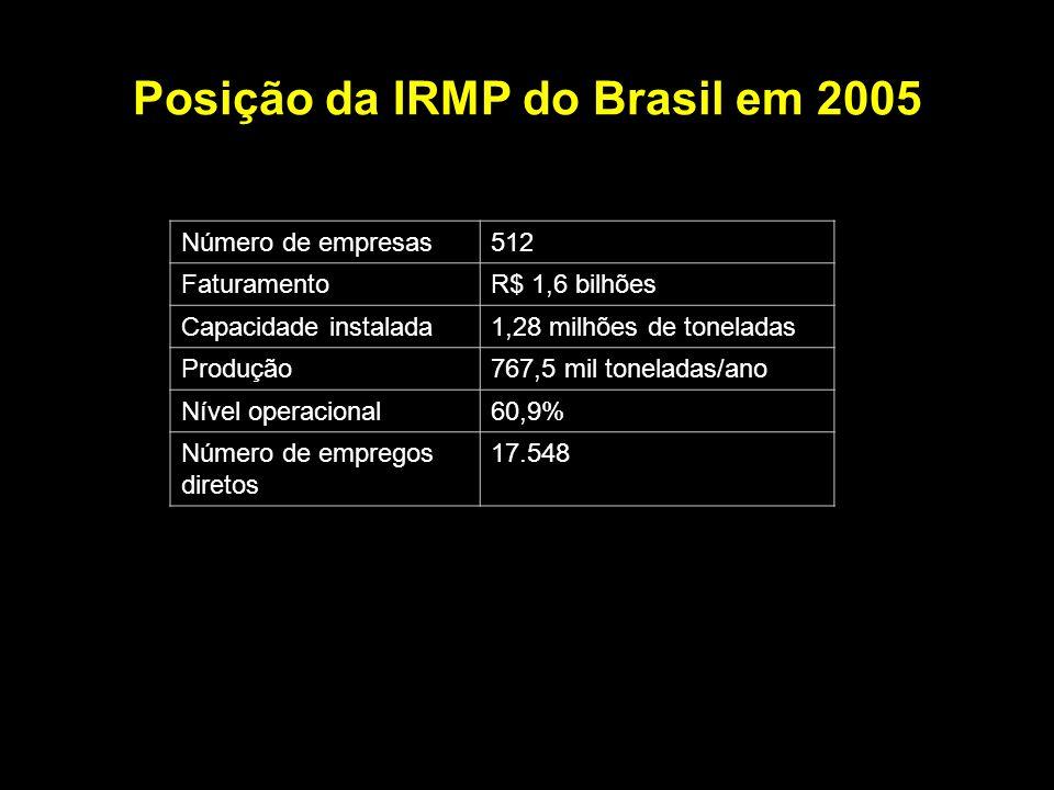 Posição da IRMP do Brasil em 2005