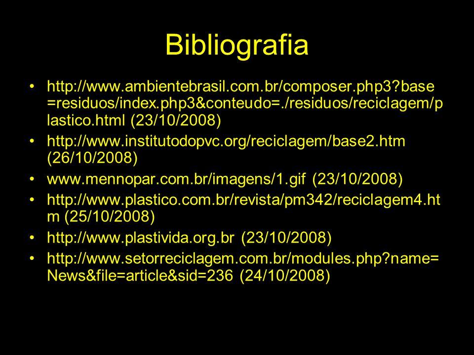 Bibliografia http://www.ambientebrasil.com.br/composer.php3 base=residuos/index.php3&conteudo=./residuos/reciclagem/plastico.html (23/10/2008)