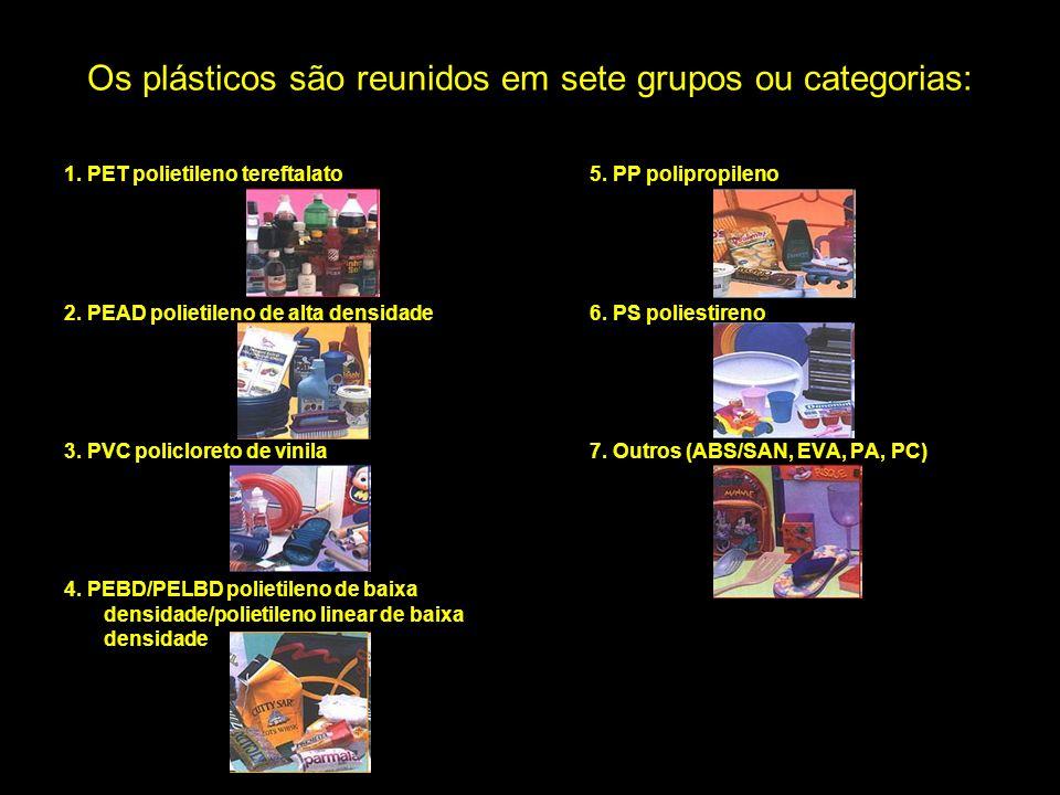Os plásticos são reunidos em sete grupos ou categorias: