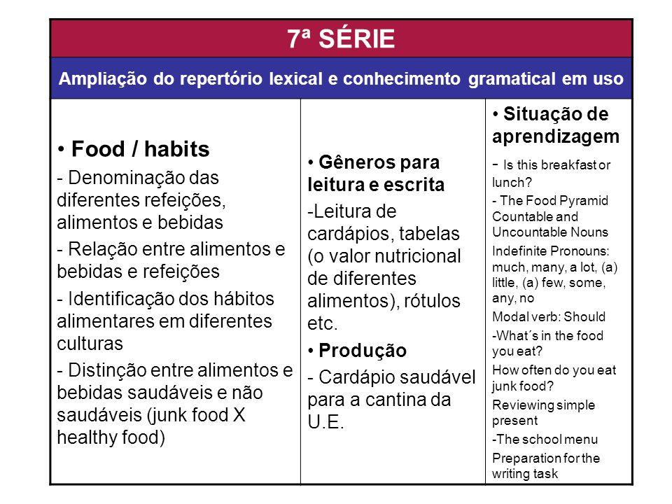 Ampliação do repertório lexical e conhecimento gramatical em uso