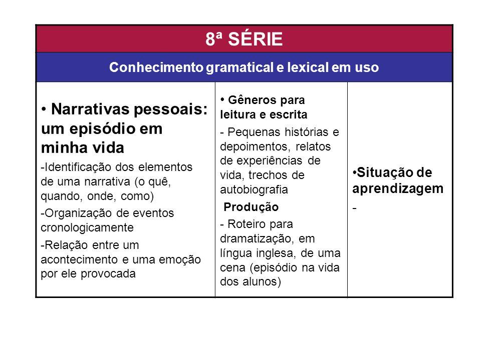 Conhecimento gramatical e lexical em uso