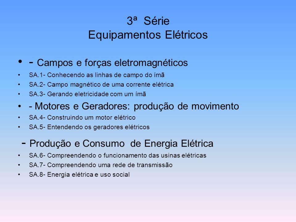 3ª Série Equipamentos Elétricos