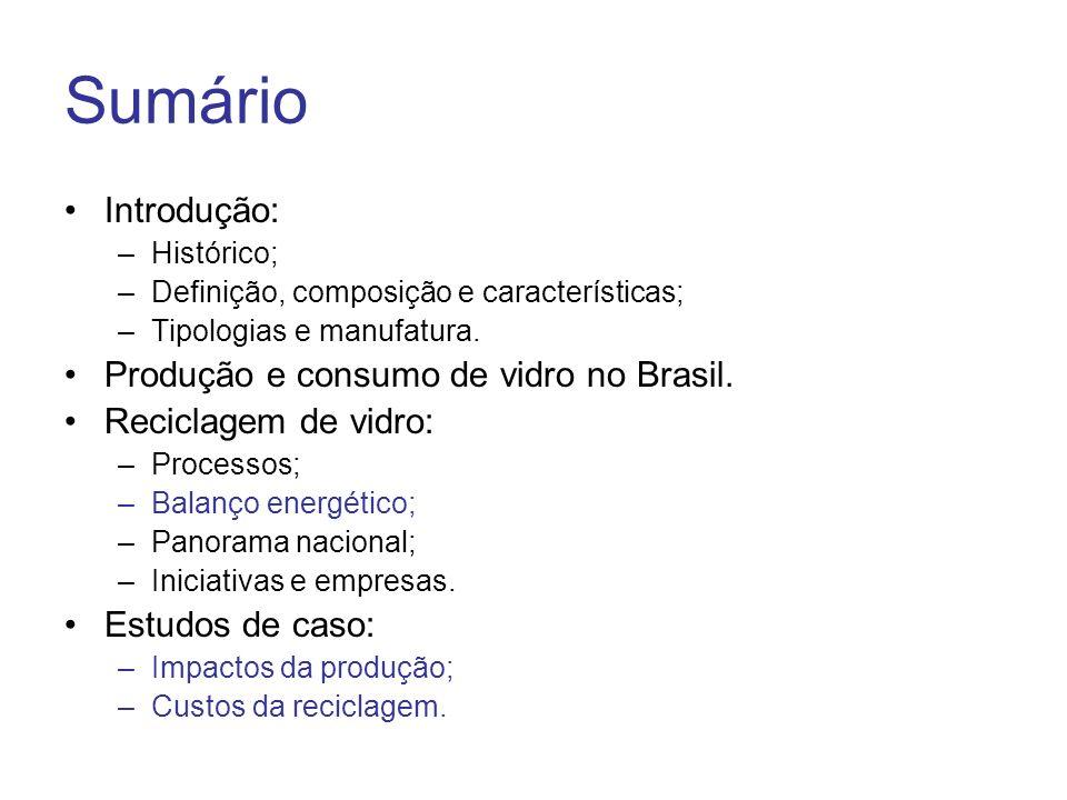 Sumário Introdução: Produção e consumo de vidro no Brasil.