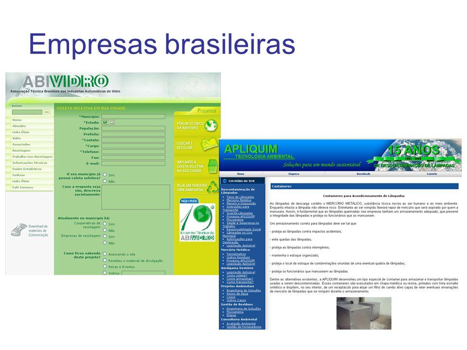 Empresas brasileiras