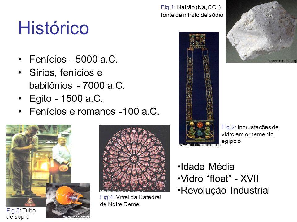 Histórico Fenícios - 5000 a.C. Sírios, fenícios e