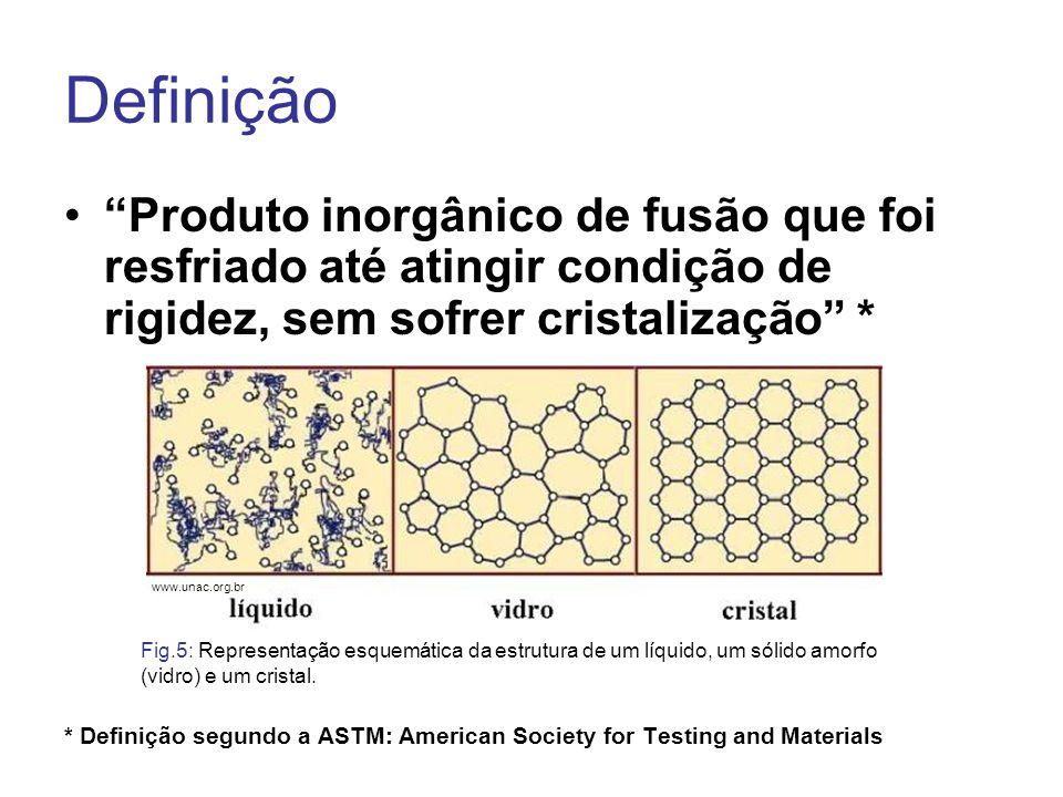 Definição Produto inorgânico de fusão que foi resfriado até atingir condição de rigidez, sem sofrer cristalização *