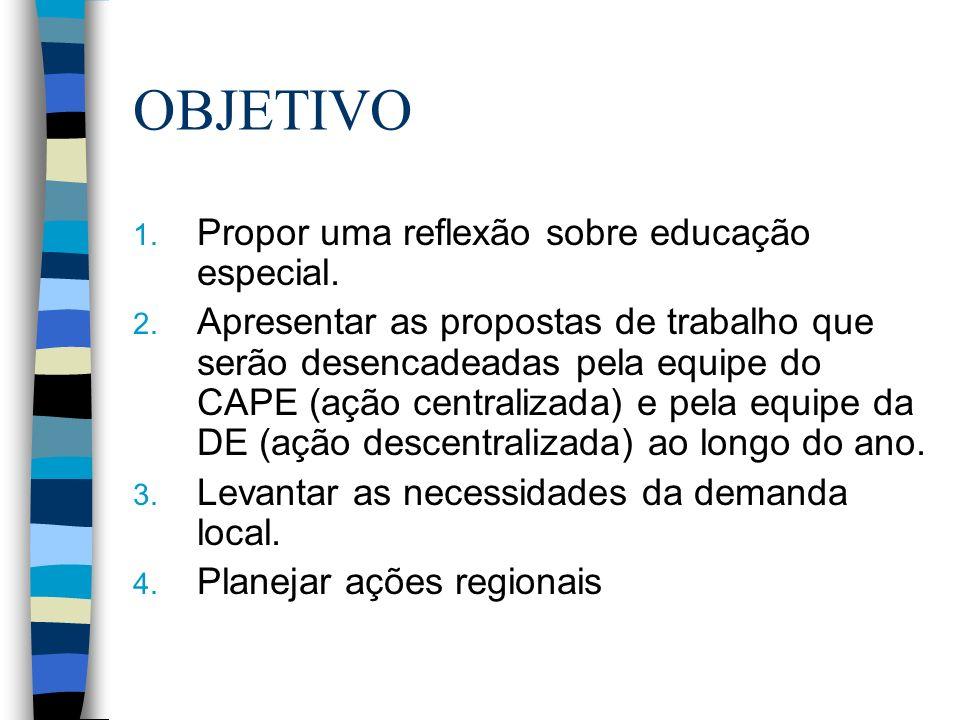 OBJETIVO Propor uma reflexão sobre educação especial.