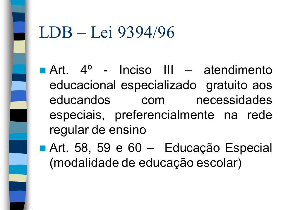 LDB – Lei 9394/96