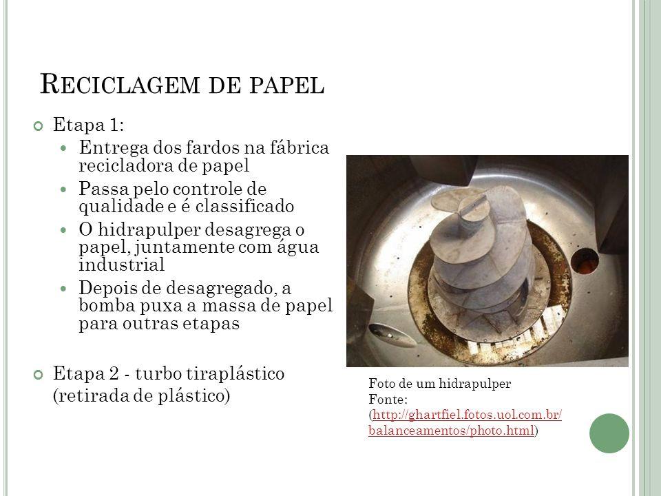 Reciclagem de papel Etapa 1: