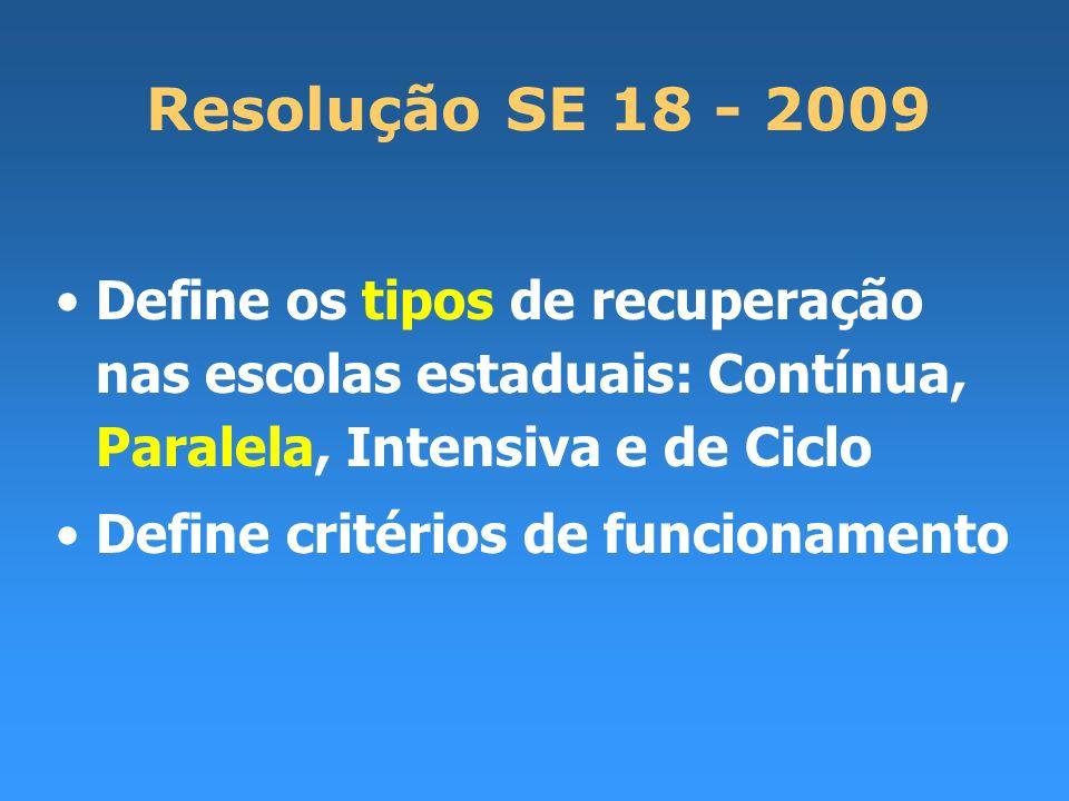 Resolução SE 18 - 2009 Define os tipos de recuperação nas escolas estaduais: Contínua, Paralela, Intensiva e de Ciclo.