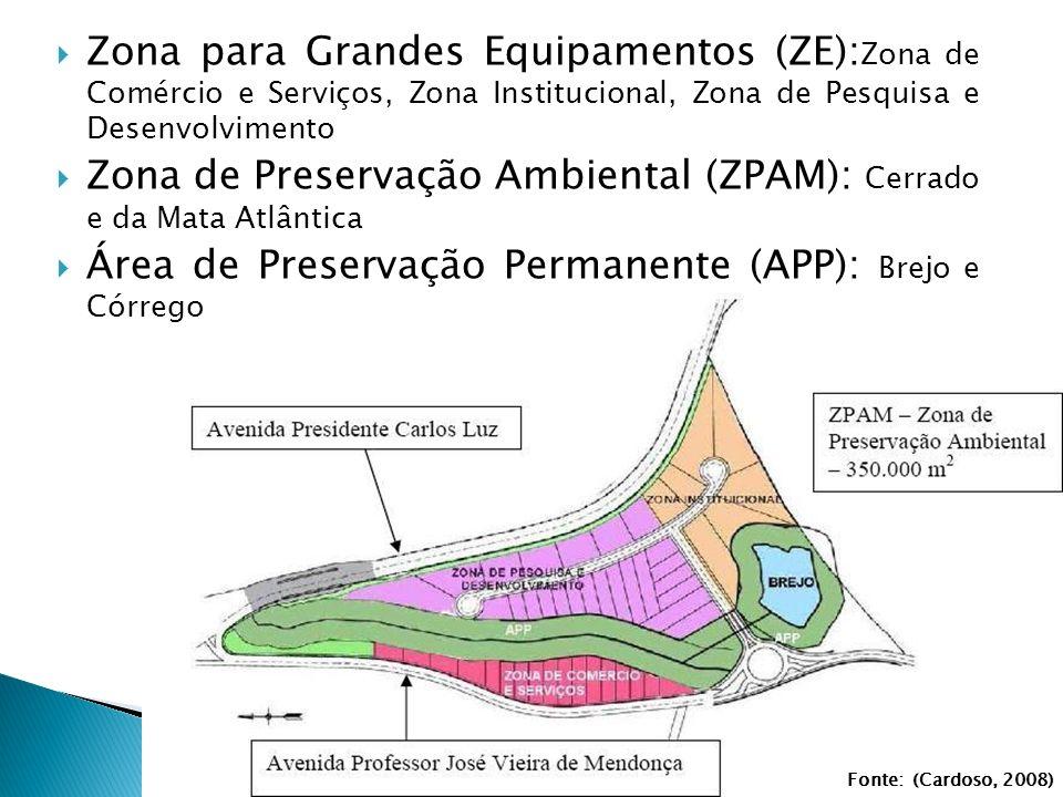 Zona de Preservação Ambiental (ZPAM): Cerrado e da Mata Atlântica