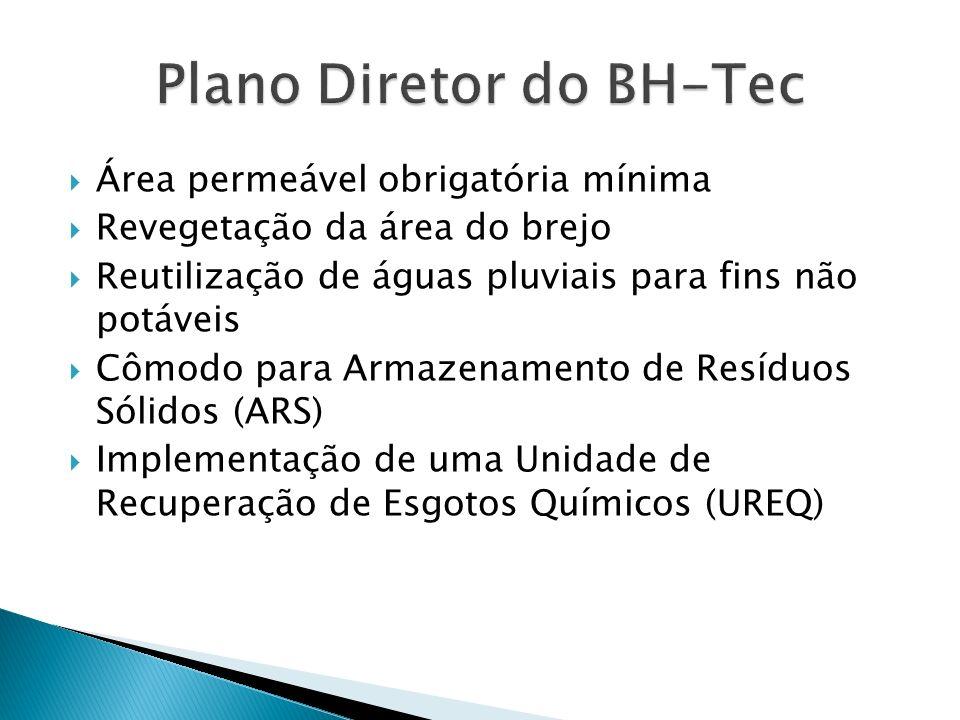 Plano Diretor do BH-Tec