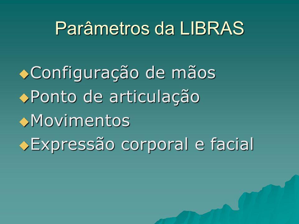 Parâmetros da LIBRAS Configuração de mãos Ponto de articulação