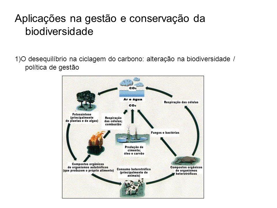 Aplicações na gestão e conservação da biodiversidade