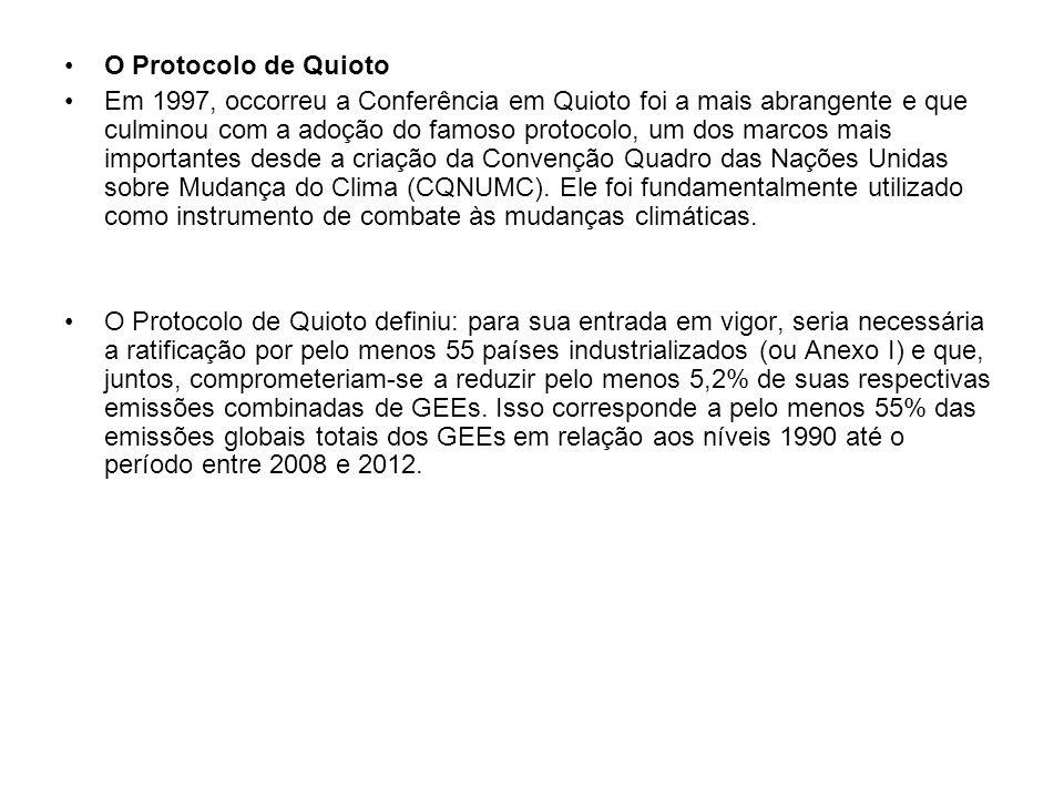 O Protocolo de Quioto