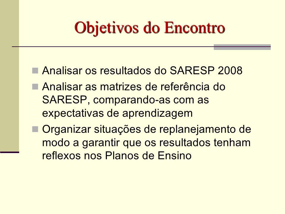 Objetivos do Encontro Analisar os resultados do SARESP 2008