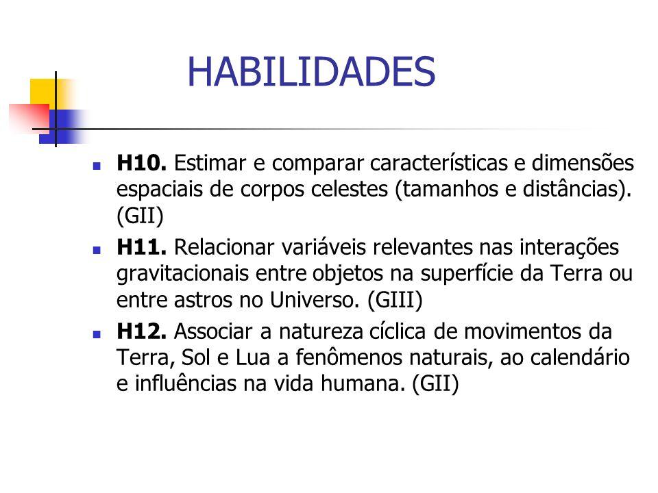 HABILIDADES H10. Estimar e comparar características e dimensões espaciais de corpos celestes (tamanhos e distâncias). (GII)