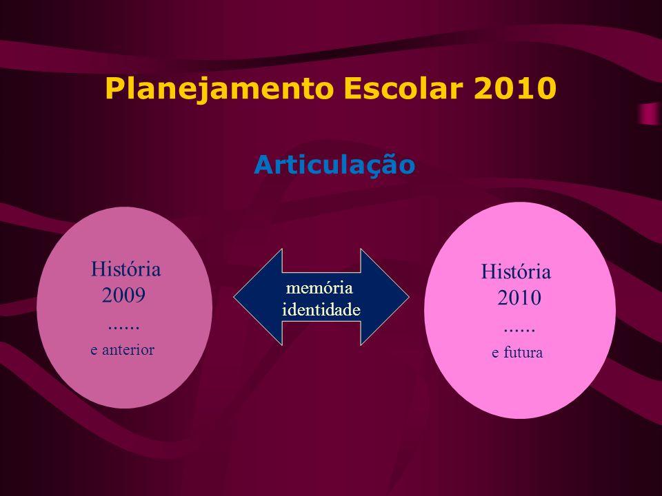 Planejamento Escolar 2010 Articulação História História 2009 2010