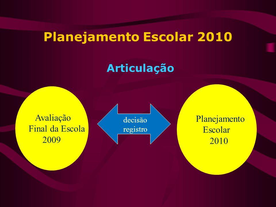 Planejamento Escolar 2010 Articulação Avaliação Planejamento
