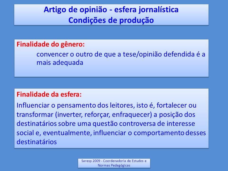 Artigo de opinião - esfera jornalística Condições de produção