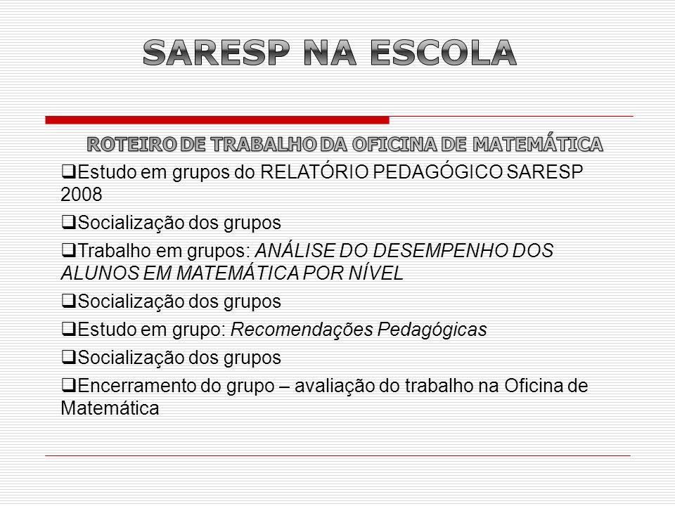 ROTEIRO DE TRABALHO DA OFICINA DE MATEMÁTICA