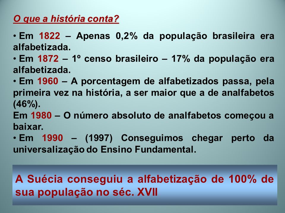 O que a história conta Em 1822 – Apenas 0,2% da população brasileira era alfabetizada.