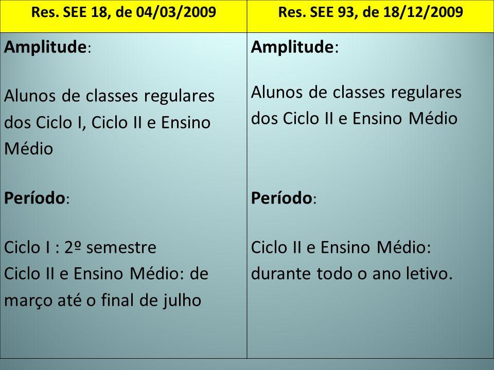 Alunos de classes regulares dos Ciclo I, Ciclo II e Ensino Médio