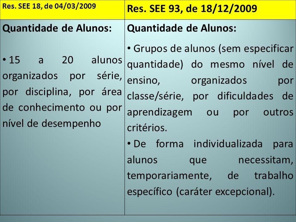 Res. SEE 93, de 18/12/2009 Quantidade de Alunos: