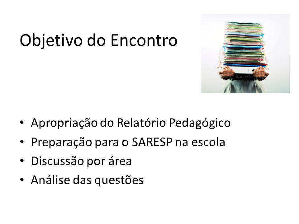 Objetivo do Encontro Apropriação do Relatório Pedagógico