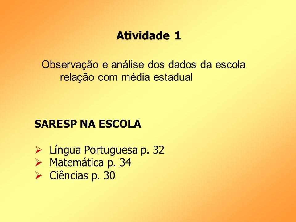 Atividade 1 Observação e análise dos dados da escola relação com média estadual. SARESP NA ESCOLA.