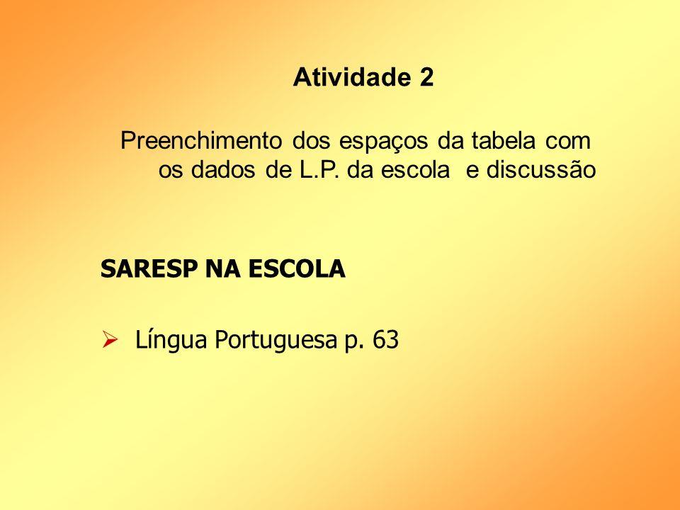 Atividade 2 Preenchimento dos espaços da tabela com os dados de L.P. da escola e discussão. SARESP NA ESCOLA.