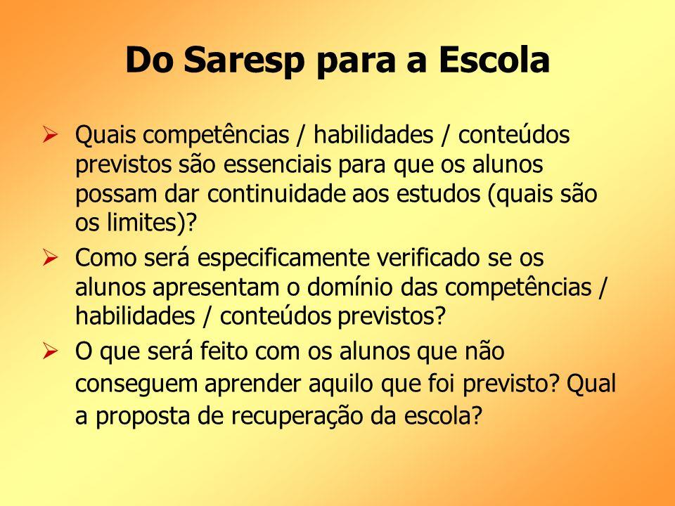 Do Saresp para a Escola