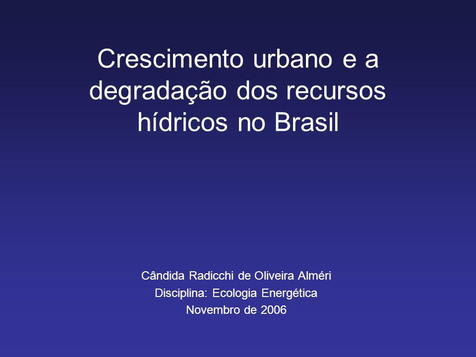 Crescimento urbano e a degradação dos recursos hídricos no Brasil