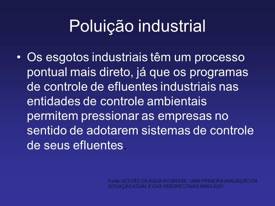 Poluição industrial