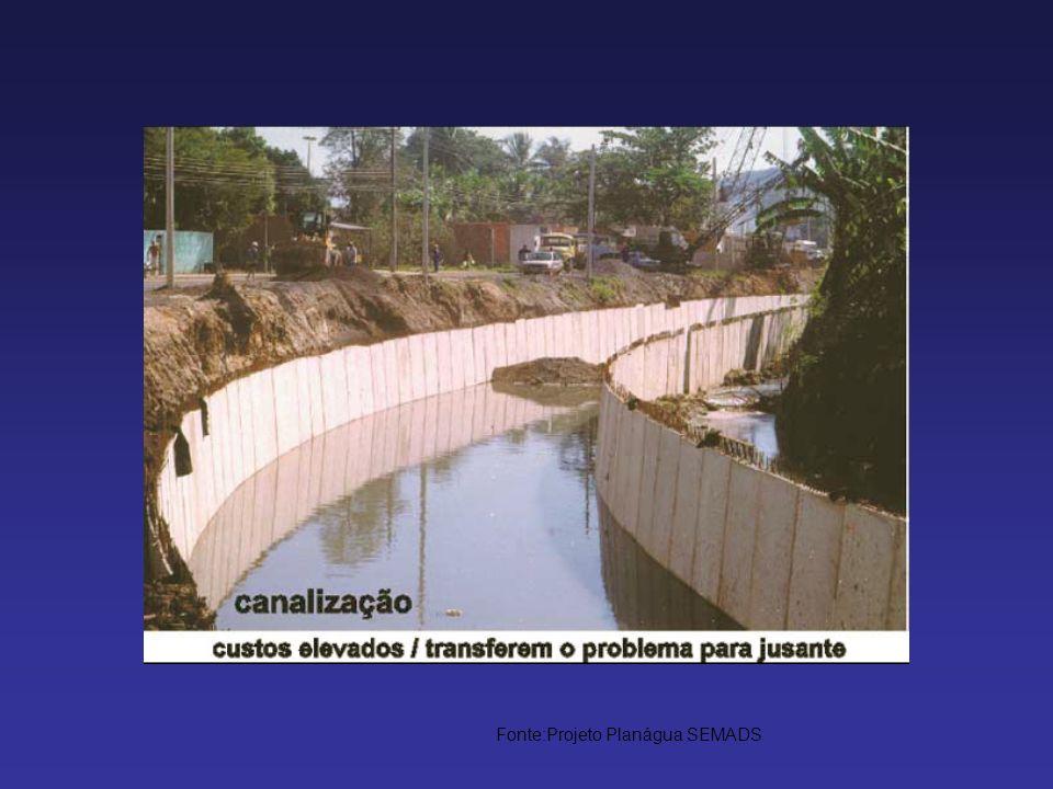 Fonte:Projeto Planágua SEMADS