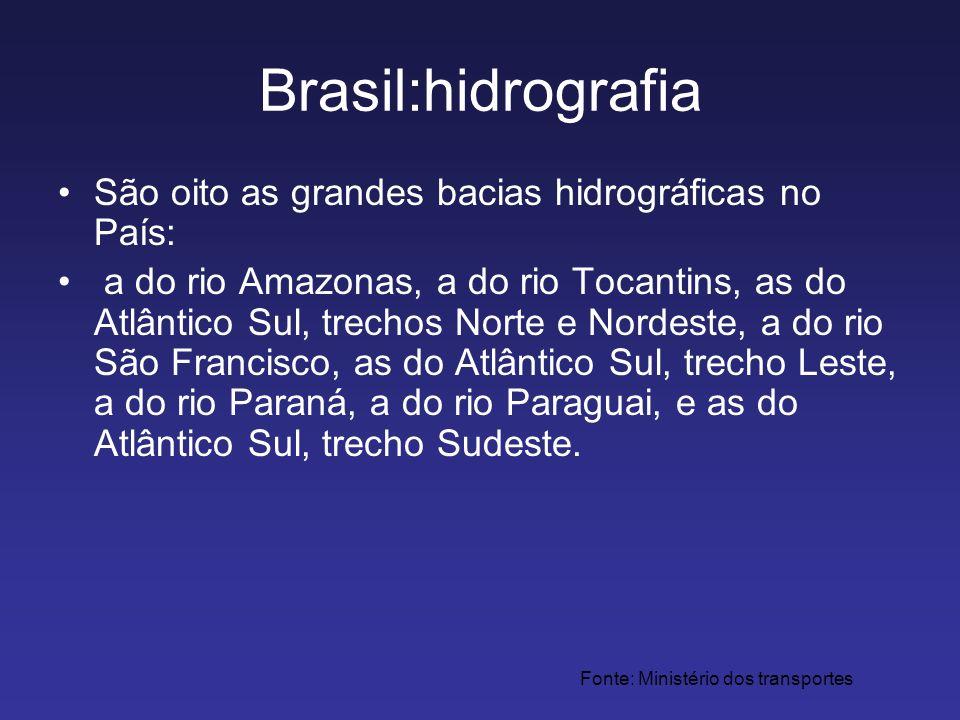 Brasil:hidrografia São oito as grandes bacias hidrográficas no País: