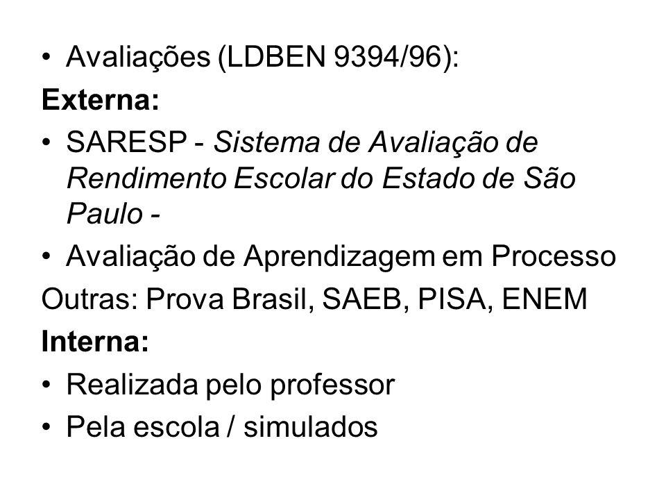 Avaliações (LDBEN 9394/96):Externa: SARESP - Sistema de Avaliação de Rendimento Escolar do Estado de São Paulo -