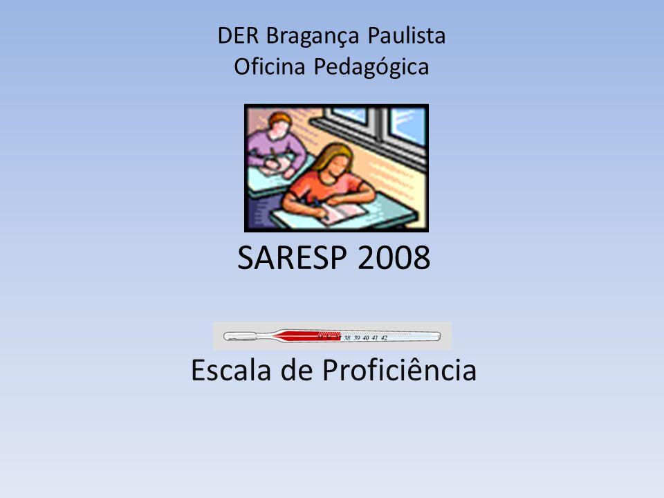 SARESP 2008 Escala de Proficiência