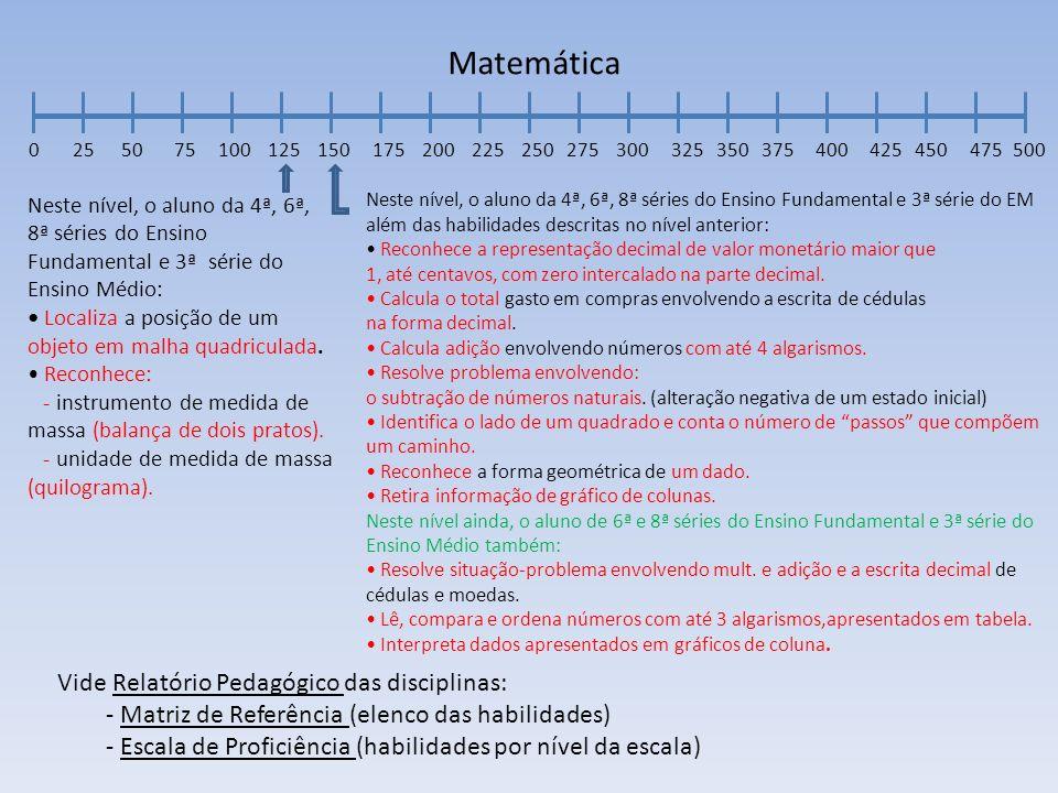 Matemática Vide Relatório Pedagógico das disciplinas: