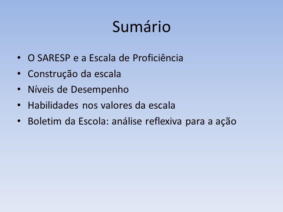 Sumário O SARESP e a Escala de Proficiência Construção da escala