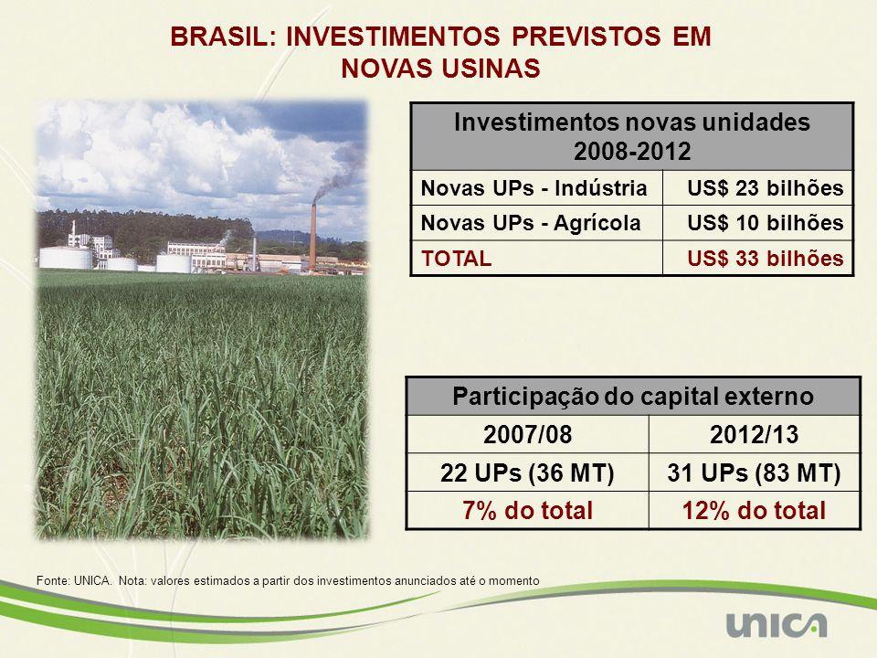 BRASIL: INVESTIMENTOS PREVISTOS EM NOVAS USINAS