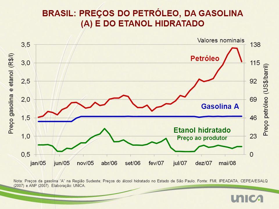BRASIL: PREÇOS DO PETRÓLEO, DA GASOLINA (A) E DO ETANOL HIDRATADO