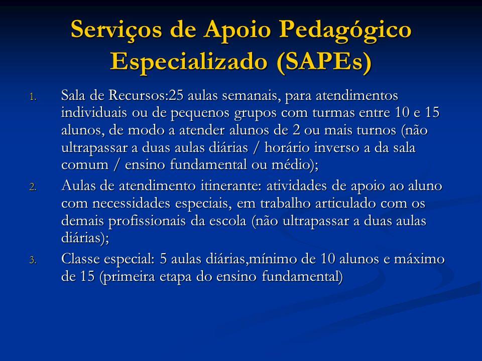 Serviços de Apoio Pedagógico Especializado (SAPEs)