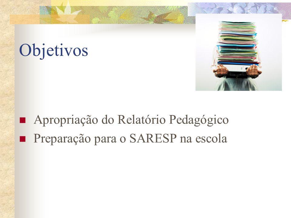 Objetivos Apropriação do Relatório Pedagógico