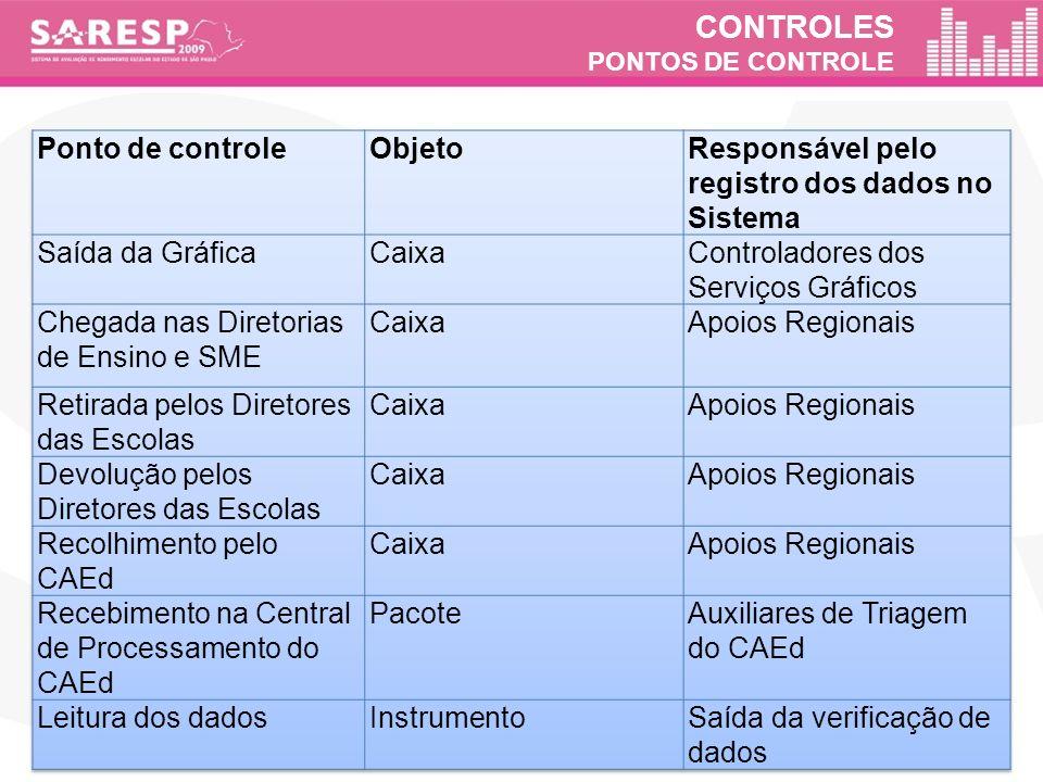 CONTROLES PONTOS DE CONTROLE